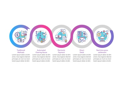 How do you like this inforgaphics style? diagram concept design layout cash pay online finance banking payment traditional electronic template timeline presentation flowchart chart infographics