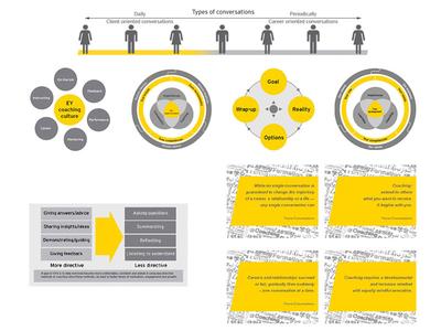 EYU Info Graphics