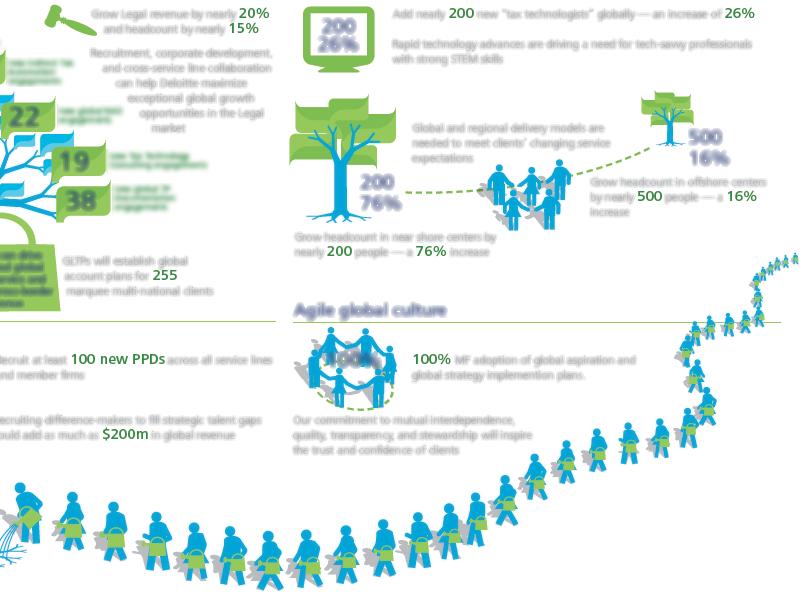 Information Graphic infographics