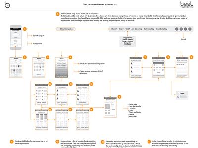 Ux Design User Flow ux user-flow interactive