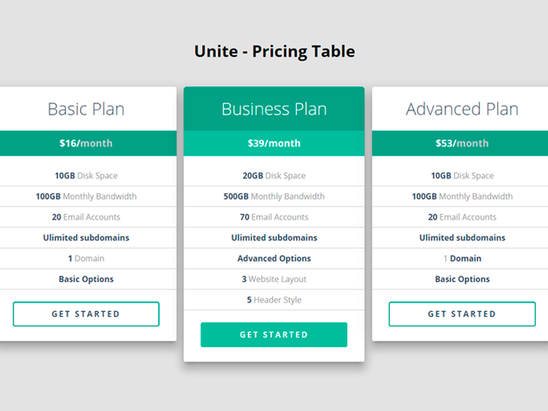 Unite Pricing Table
