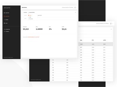 Avocarrot Demand Platform - Reporting web app app platform avocarrot dashboard product product design