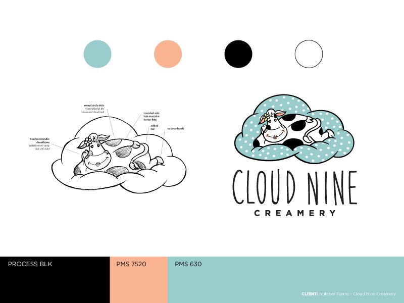 Cloud Nine Creamery illustration logo cow retro vintage milk creamery