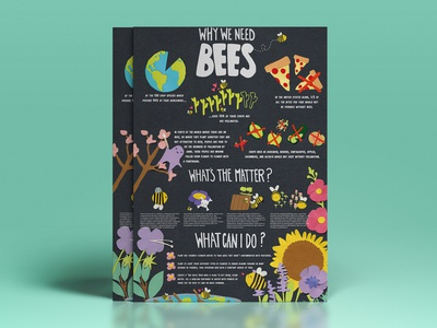 infographic: why we need bees