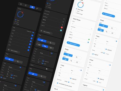 Dashboard ux design ui design application control panel settings charts dashboard mobile app
