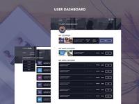 User Dashboard