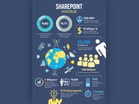 Sharepoint infographic