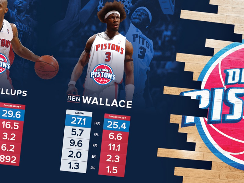 Detroit Pistons Space - FanDuel basketball physical space nba pistons fanduel