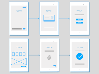 Touch Wire-flow ux ui user experience wireframe wireframes user flow wireflow wire flow payment mobile app app