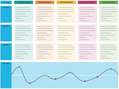 User Journey research journey map users user experience ux user journey map user journey