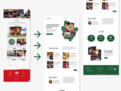 Website re-design of a charity organisation wordpress website web ui clean visual design landing page creative ux minimalistic animation ui design webdesign website
