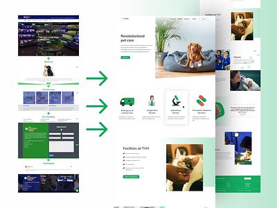 Redesign of an Animal Hospital's website wordpress website web ui clean visual design landing page creative ux minimalistic animation ui design webdesign website