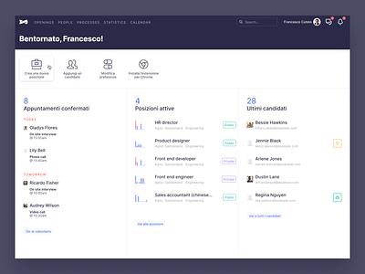 Recruiting dashboard recruiting ats openings desktop dashboard