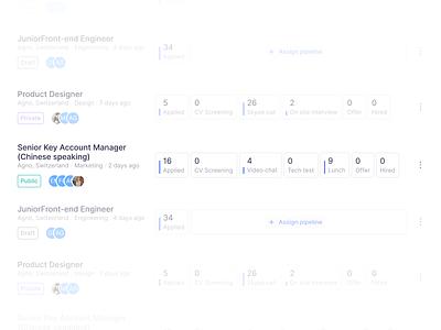 Openings list status recruiting pipelines desktop listing