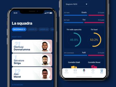 Azzurri Mobile App #2