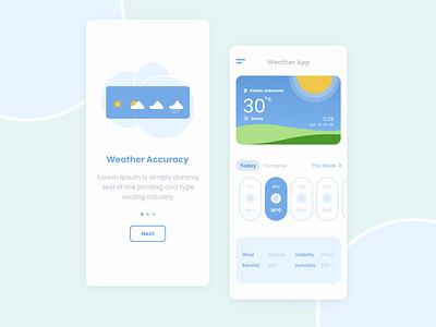 Weather App - Mobile App mobile ui weather design app mobile app design mobile ux design app design mobile app graphicdesign uxdesign uiux uidesign ui application app