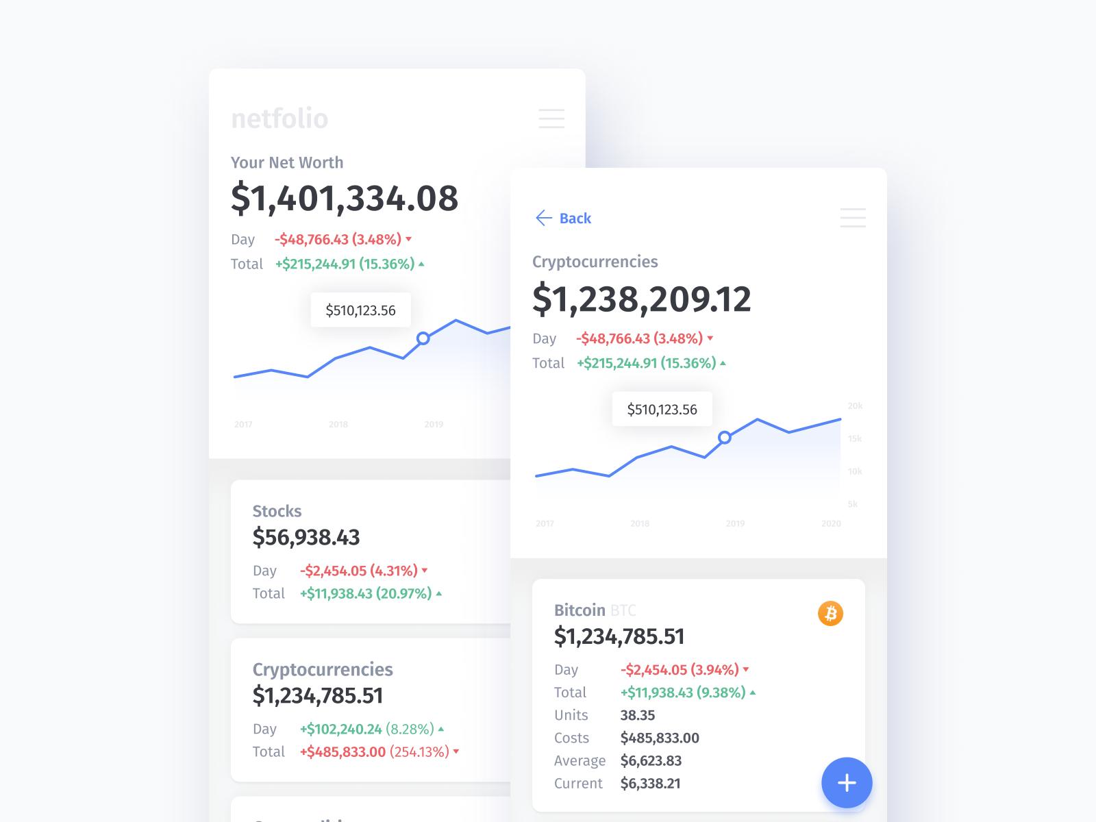 Netfolio — Multi-Asset Net Worth Portfolio