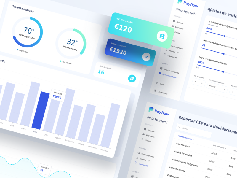 Payflow HR Manager Dashboard Teaser accounting hr analytics logo minimal interface app ux ui material graph chart table spreadsheet spanish finance dashboard