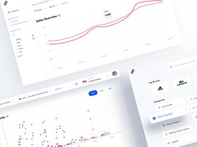 Peekd Market Insights Dashboard data ecommerce retail simple clean application web interface ui sales graph chart categories research marketing dashdoard statistics brands analytics