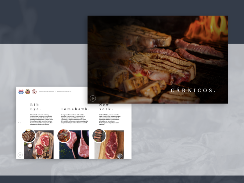 Presentation Design graphic design design food steak new york tomahawk rib eye presentation layout presentation design presentation meat