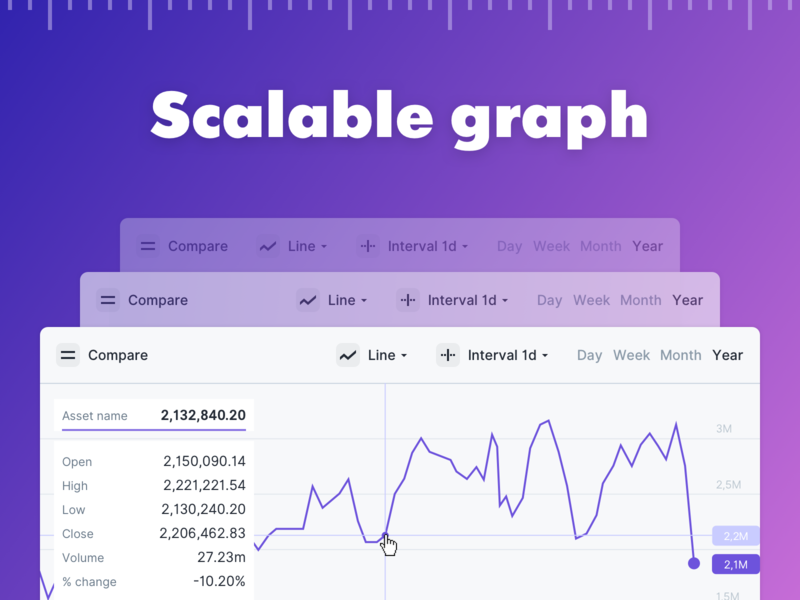 Scalable graph (sketch) sketch attached finance scale graph web fintech