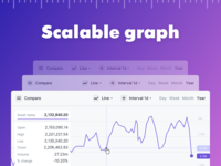 Scalable graph (sketch)