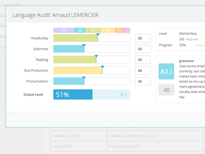 Language audit form elearning ui slider html css colors evaluation drag france wixiweb 1to1english html5