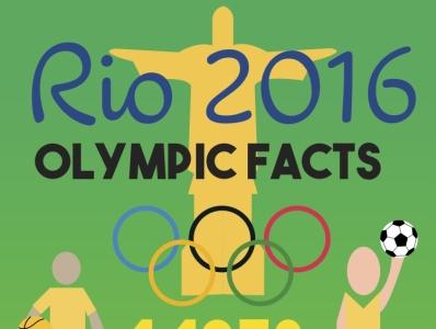 RIO Infographic branding illustration