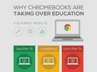 Google Chromebook Infographic
