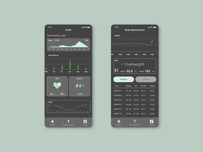 Daily UI   #018 Analytics chart analyticschart health analytics app matcha ux ui dailyuichallenge dailyui