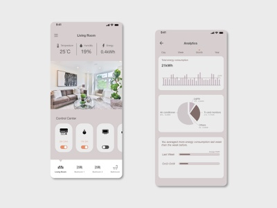 Daily UI   #021 Home Monitoring homemonitoring analyticschart analytics app ux ui dailyuichallenge dailyui