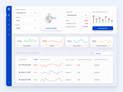 DarwinAI.com SaaS Dashboard hellodribbble first shot webapps webapp statistics prediction saas saas design saas app dashboard ui dashboard design artificial intelligence ai dashboard app dashboard dailyui