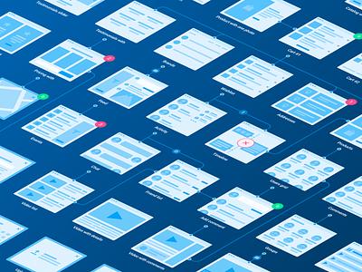 Platforma Flowcharts for Web ux platforma wireframe prototype sitemap flowchart