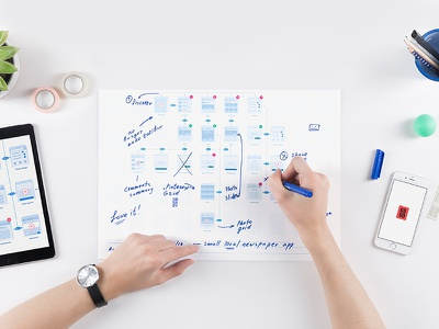 Platforma Flowcharts users flow app architecture ux platforma wireframe prototype sitemap flowchart