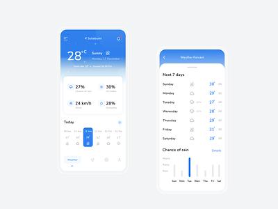Weather App Concept app design white design ux ui uiux weather app weather