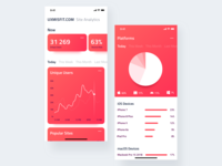 Analytics Dashboard for iOS