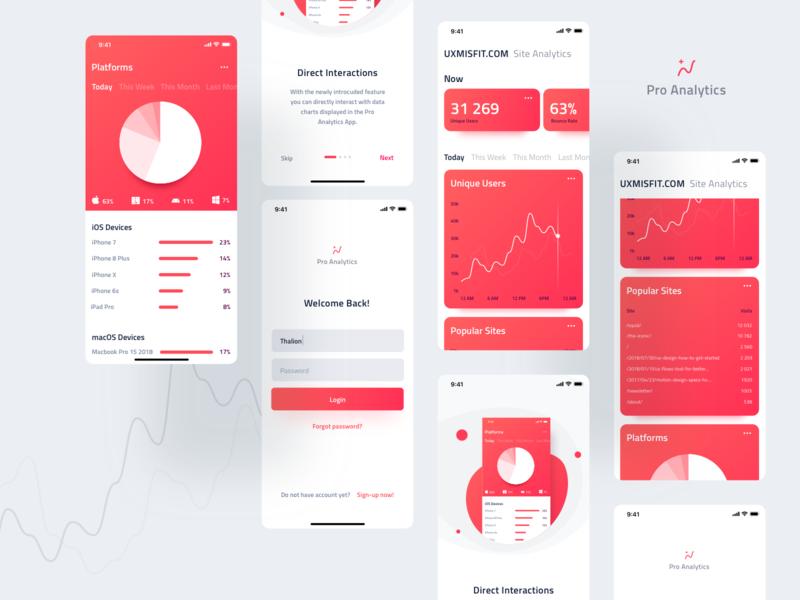 Analytics Pro - iOS App UI Design dashboard ui ui mobile dashboard design iphone xs iphone x analytics charts chart dashboard