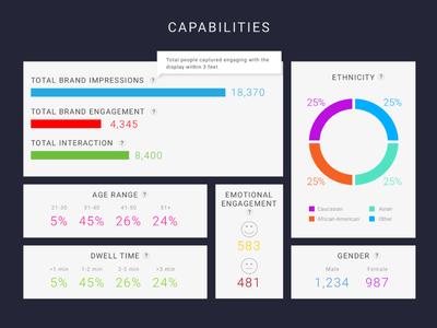 Infographic UI