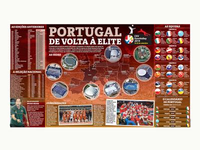 volei volleyball sport sports design designer editorial design infographic design