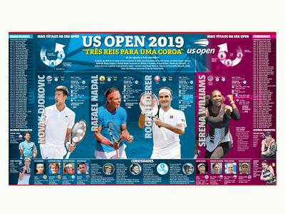US Open 2019 infographic us open tennis sport newspaper sports design designer editorial design infographic design