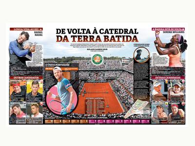 Roland Garros tennis sports infographic newspaper sport infographic design editorial design designer design