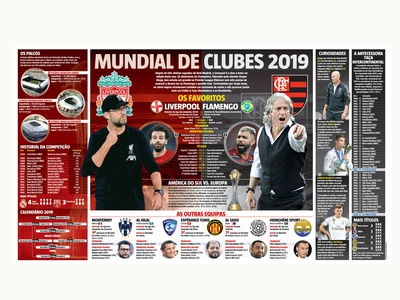 FIFA Club World Cup fifa fifaworldcup football infographic sports sport newspaper design designer editorial design infographic design
