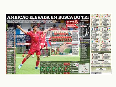 Under 20 World Cup worldcup football infographic sports sport newspaper design designer editorial design infographic design
