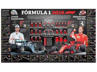 formula 1 2019 race racecar racing formula1 sports infographic sport newspaper design designer editorial design infographic design