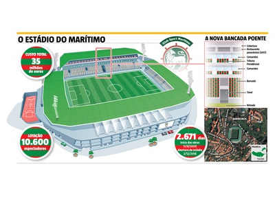 Stadium stadium football infographic sports newspaper sport infographic design editorial design designer design