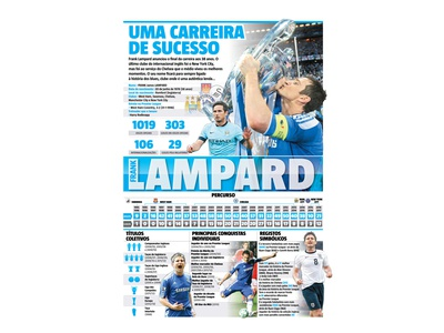 Frank Lampard infographic sports newspaper sport infographic design editorial design designer design