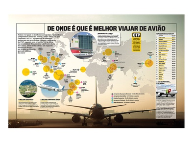 Flight destinations aeroports planes infographic newspaper infographic design editorial design designer design