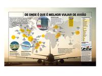 Flight destinations aeroports planes infographic newspaper infographic design editorial design designer design