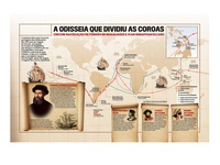 Circumnavigation sailing boats infographic newspaper infographic design editorial design designer design