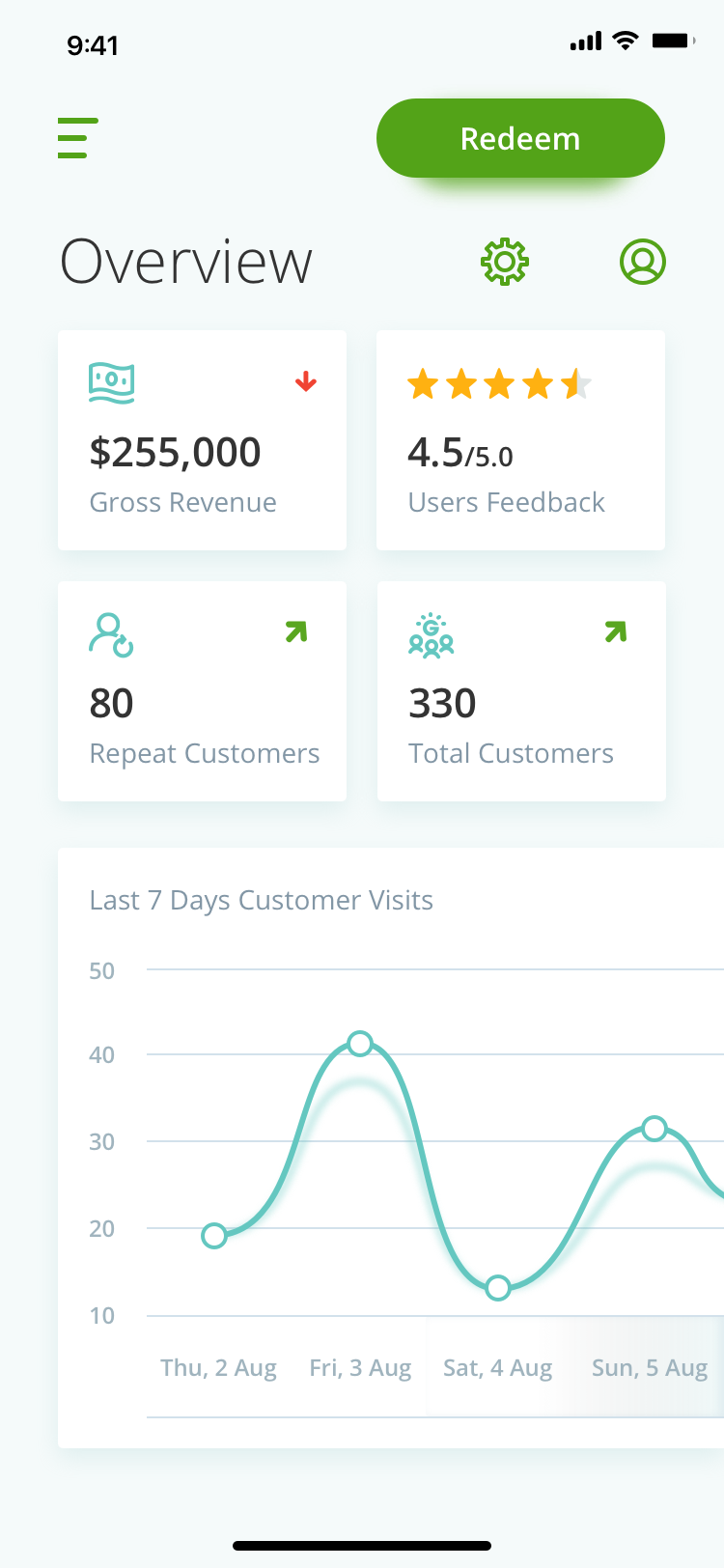 Clo mobile dashboard dribbble
